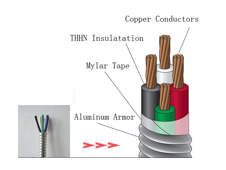 types of armored cable MC cable copper conductor THHN/THWN-2 Insulated or Aluminum conductor XLPE/XLP insulation Aluminum armor