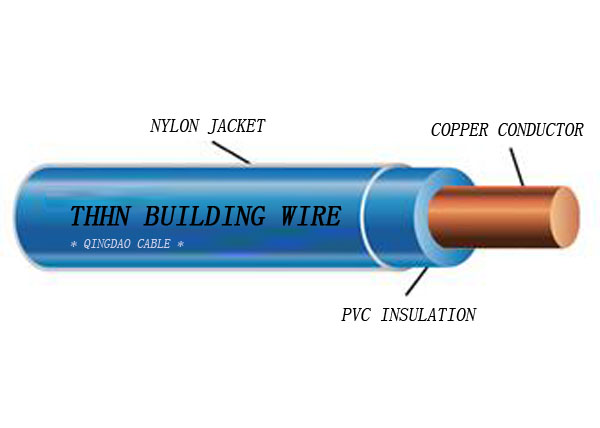 China Gold Supplier for 33kv Xlpe Insulated Cable -